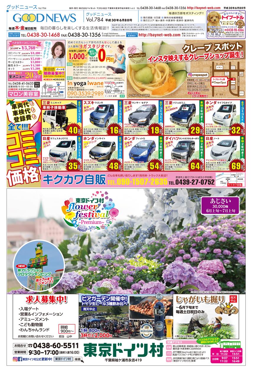 ドックハウスおおさわ マロン美容室 inyoga クレープスポット キクカワ自販 東京ドイツ村