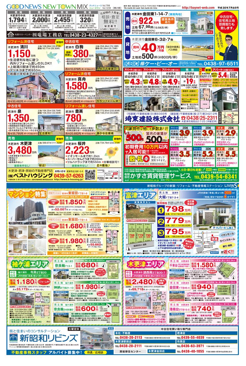 富孝工務店 房総エステート ハウスドゥ